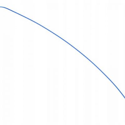 100% Oryg. kabel antenowy Galaxy A20, A50, M10s